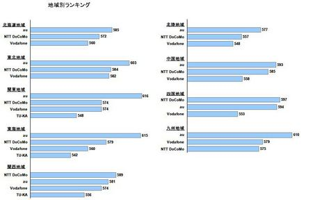 2005年度JDPAP顧客満足度調査結果.jpg