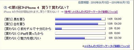 20100615アンケート結果.jpg