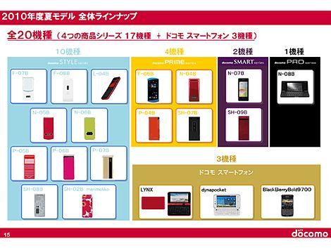 ドコモ'10夏モデル.jpg