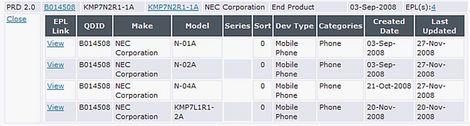 N-01A、N-02A、N-04A Bluetooth認証.jpg