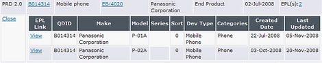 P-01A、P-02A Bluetooth認証.jpg